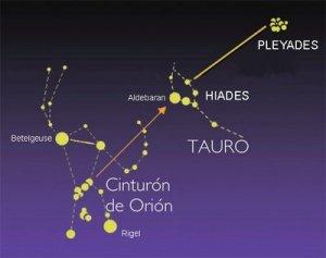 Fonte: http://oculimundienclase.blogspot.com.es/2011/08/las-pleyades.html