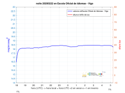 medidas_SQM_SQM-EOI-Vigo_20200222_